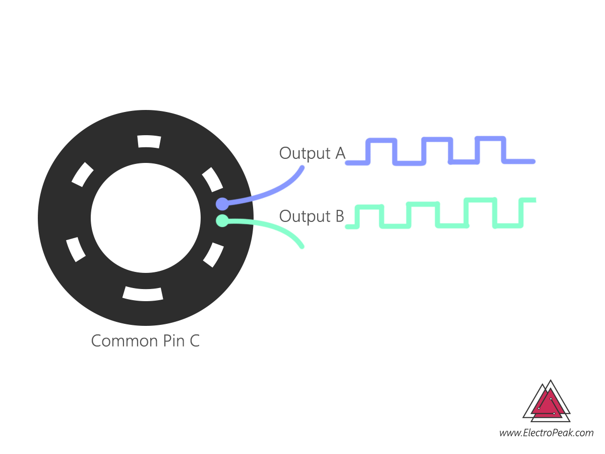 Rotary Encoder: How It Works and How to Use with Arduino - ElectroPeak