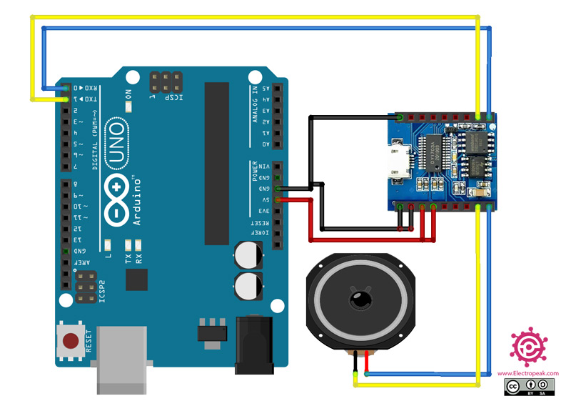 DY-SV17F audio player circuit