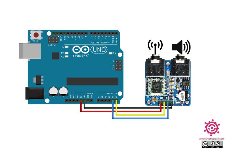 TEA5767 Module Arduino circuit