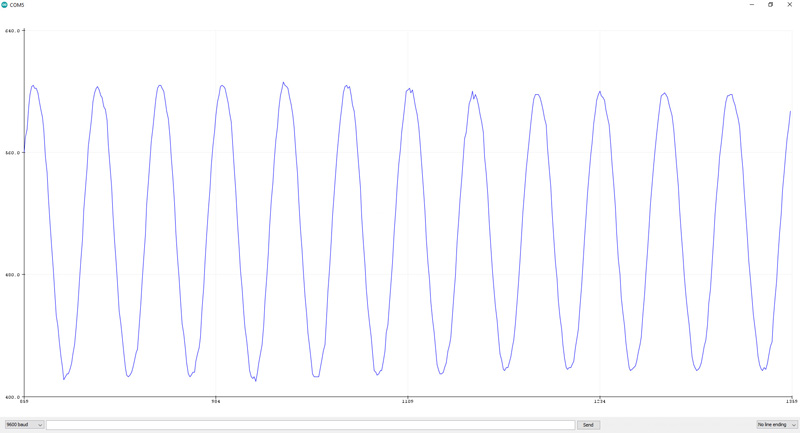 ZMPT101B-Arduino-AC_Wave