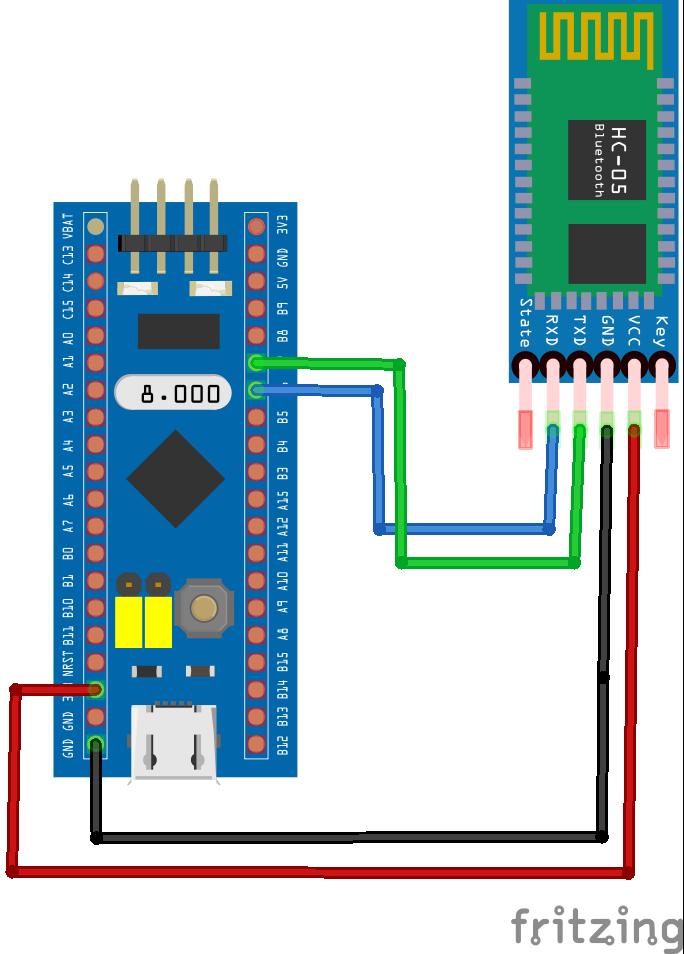 HC-05 STM32 Serial communication