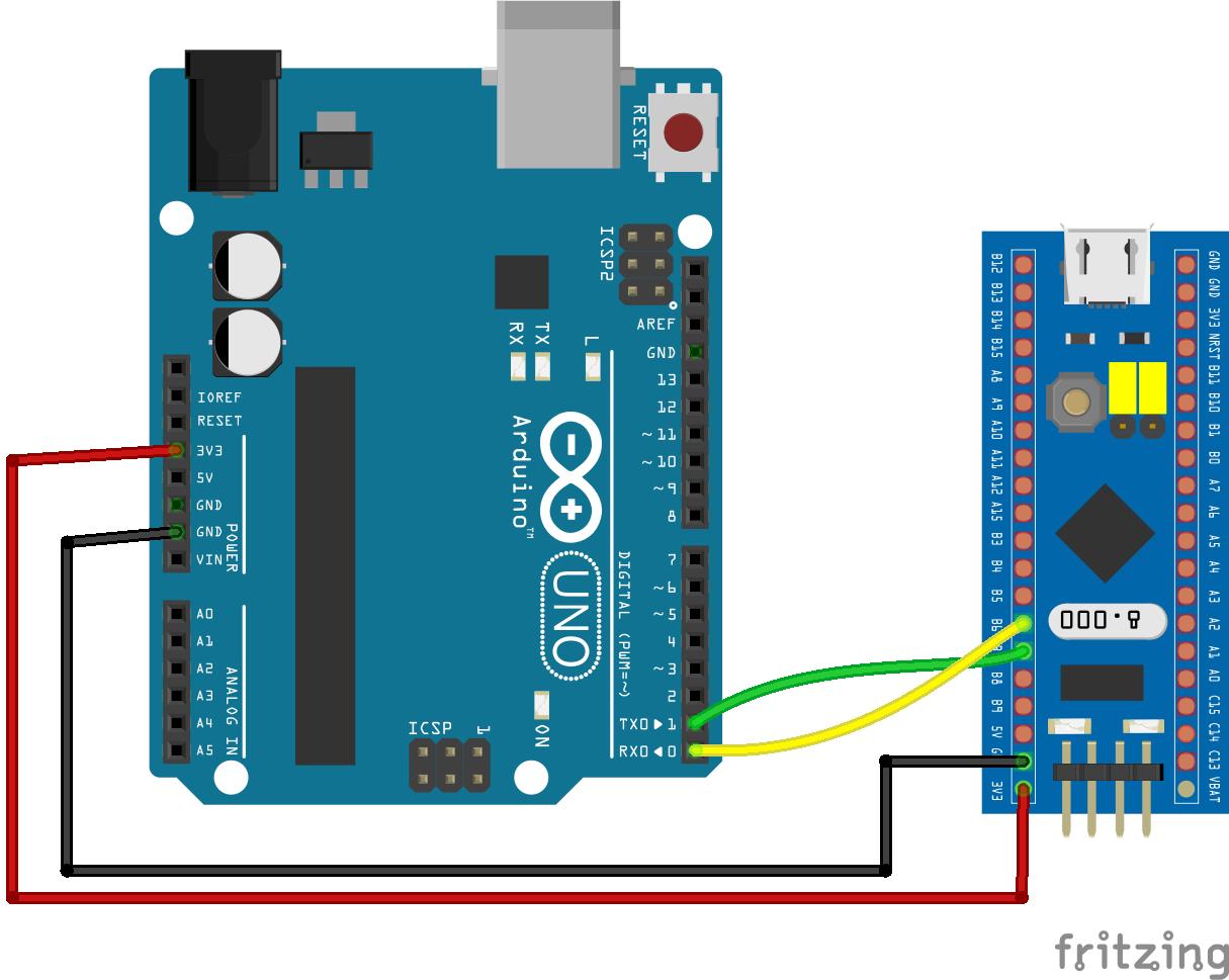 STM32 - Arduino serial communication