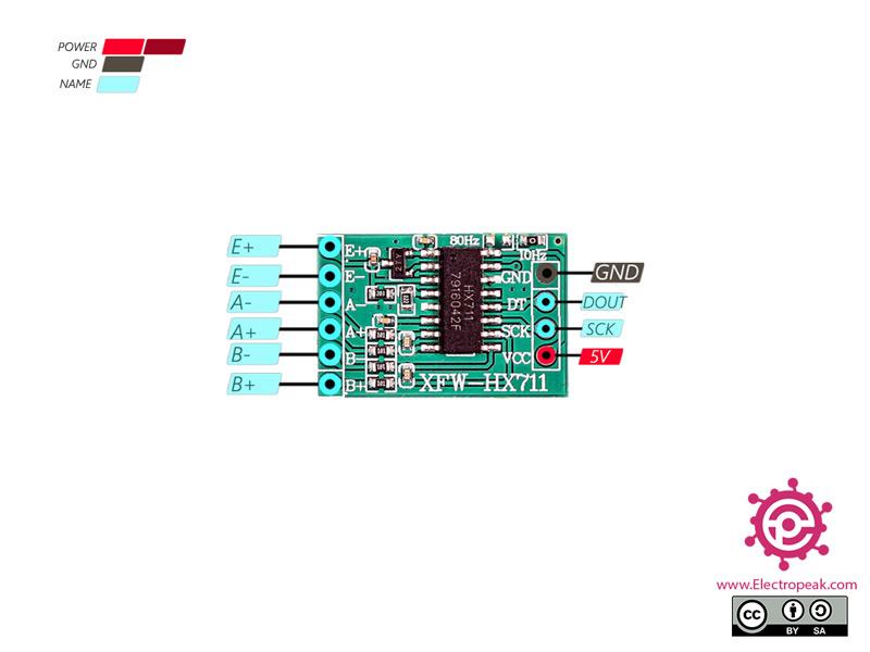 HX711 Module Pinout