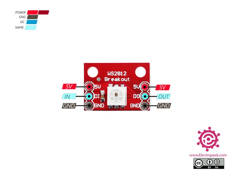 WS2812 RGB Module Pinout