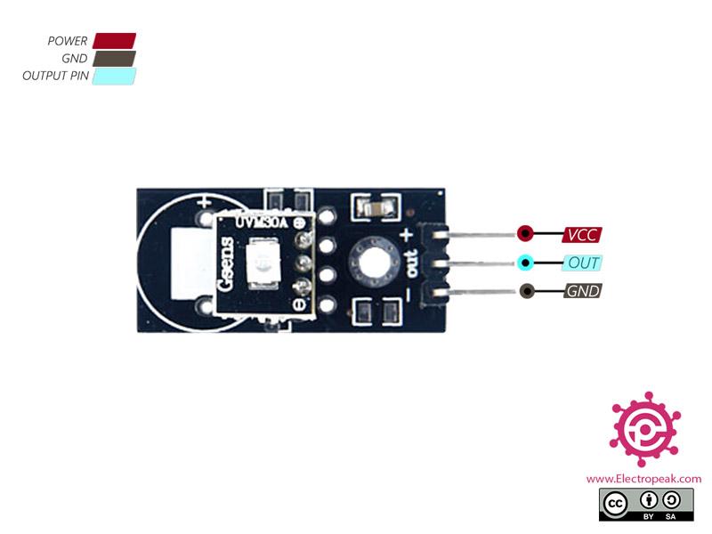 UVM30A UV Sensor Module Pinout