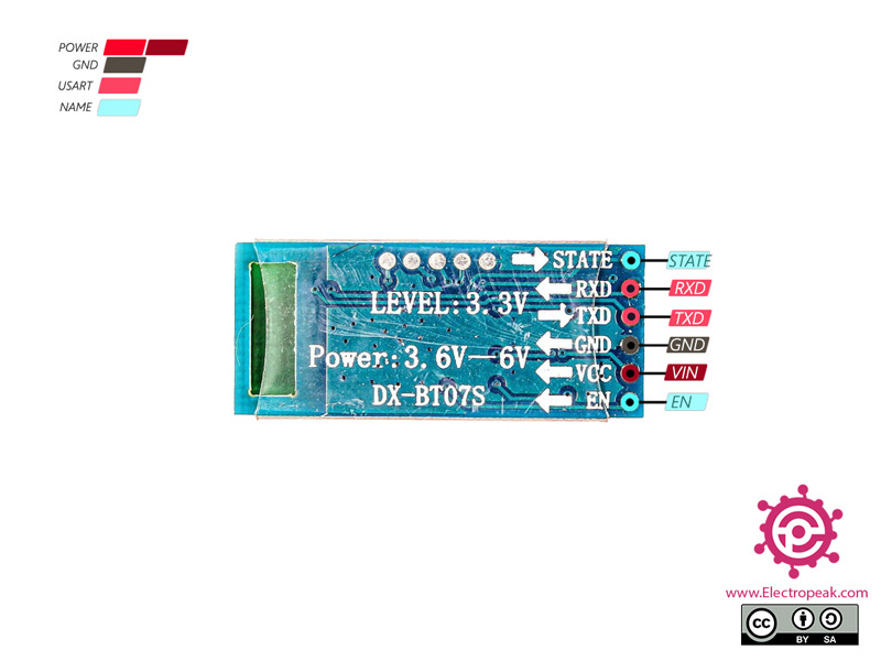 DX-BT18 Bluetooth Serial Module Pinout