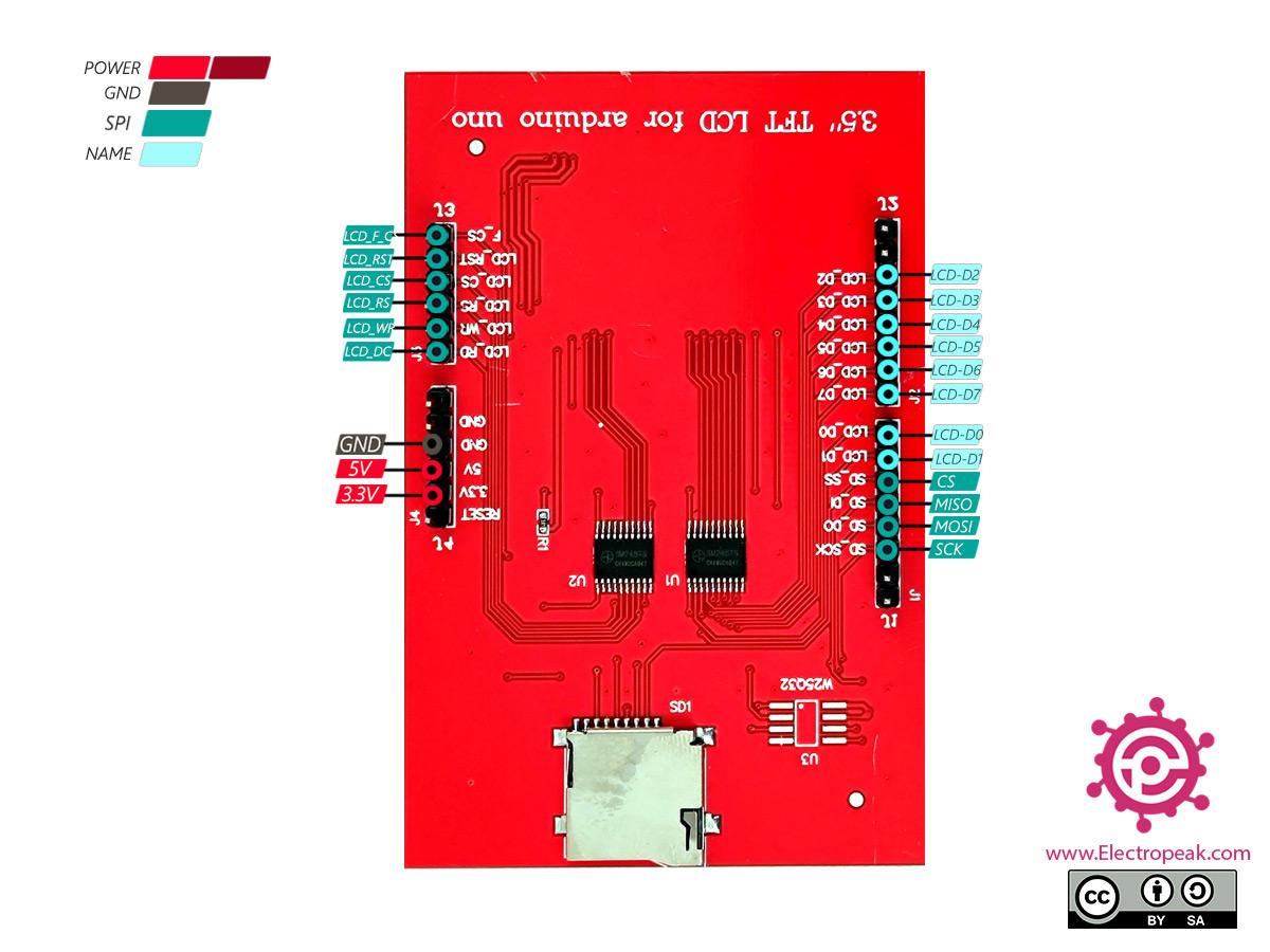 3.5 INCH TFT LCD Display Pinout