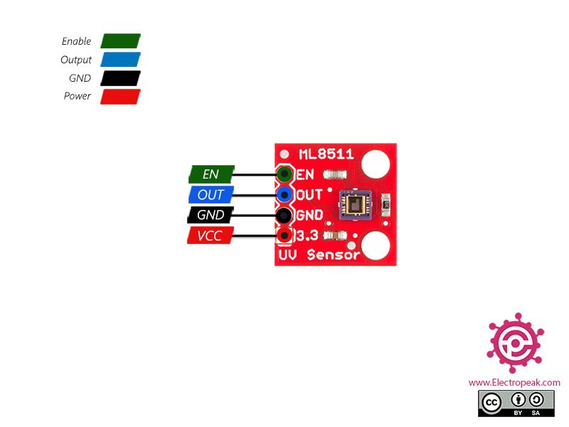 ML8511 UV Detection Module Pinout