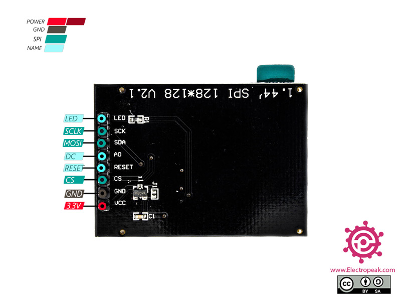 1.44 INCH Display Module Pinout