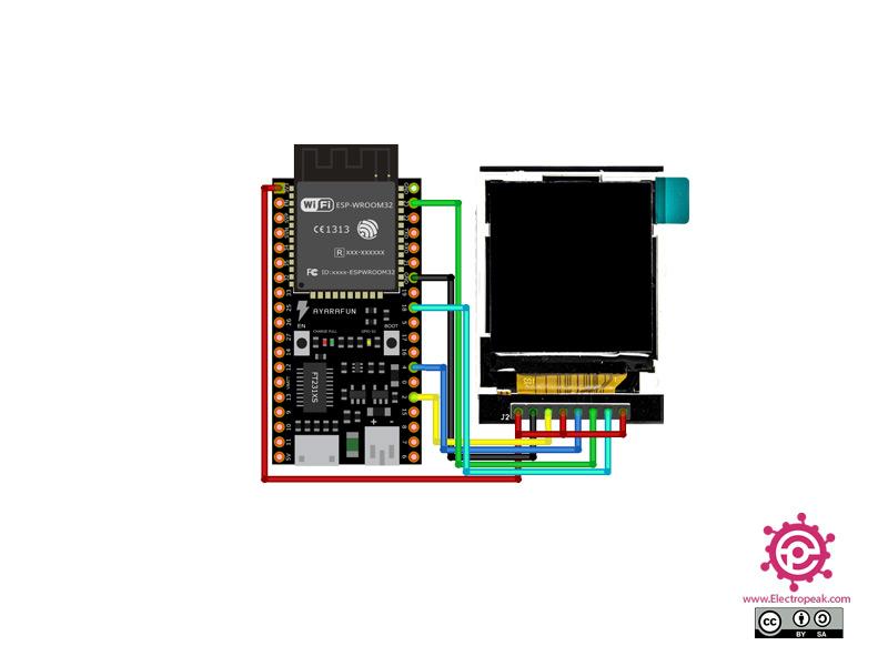 1.44 INCH Display ESP32 circuit